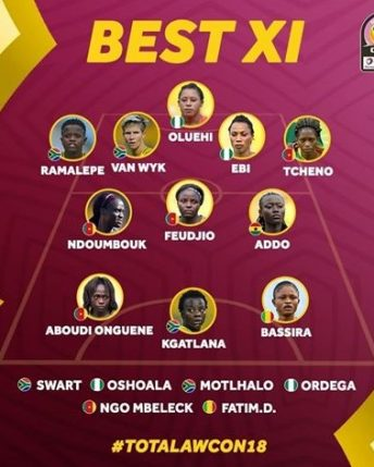 See CAF Women Best Eleven, as Onome Ebi, Oluehi make team